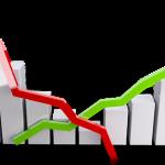 やはり来た株価急落!!プットオプションが真価を発揮して値上がり!